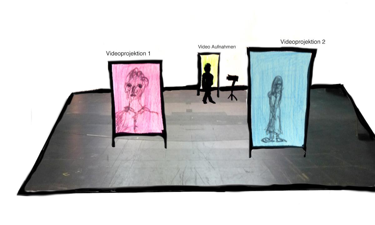 Skizze des Bühnenraums.